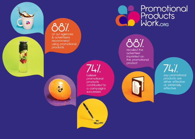 Promotional Products Work Indeed