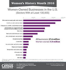 Census-265pxh